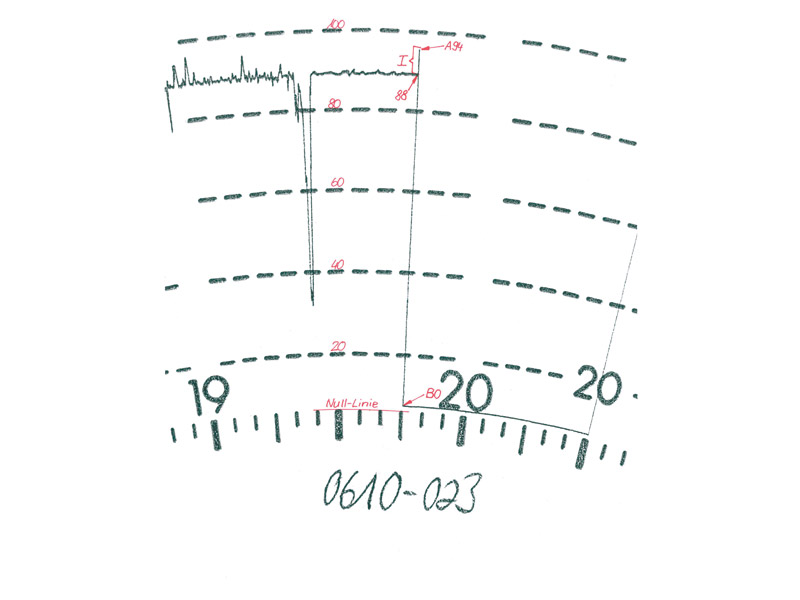 Diagrammscheibenauswertung